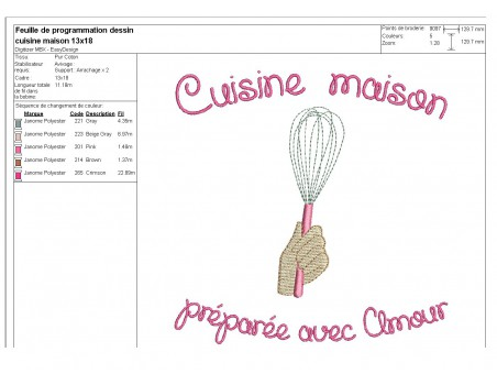 Instant download machine embroidery bakery